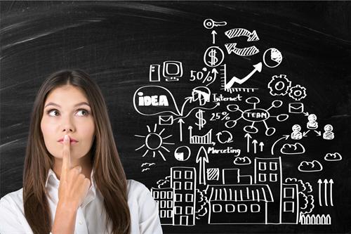 El poder de la anticipación, el uso de la lógica y el sentido común en los negocios.